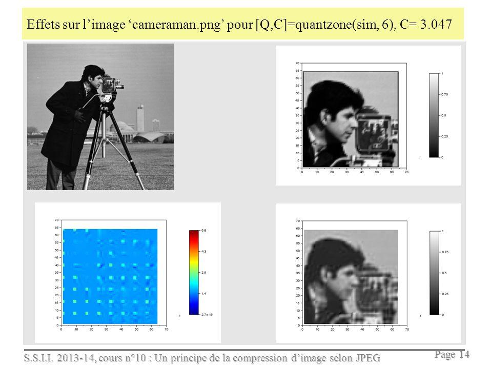 Effets sur l'image 'cameraman. png' pour [Q,C]=quantzone(sim, 6), C= 3